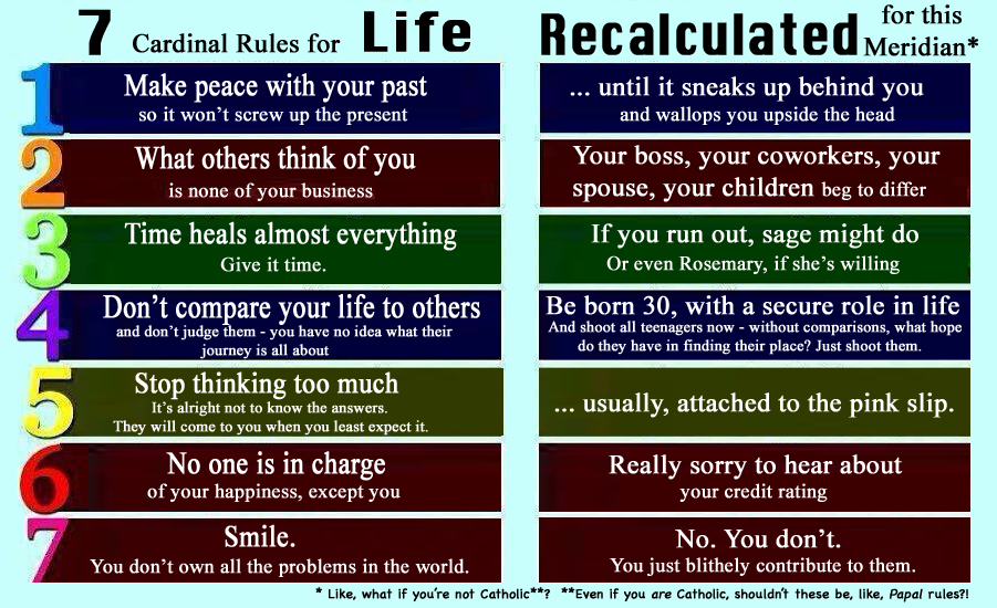 7 rules for life - recalculated for this meridian