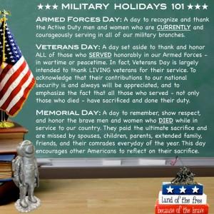 Military holidays 101